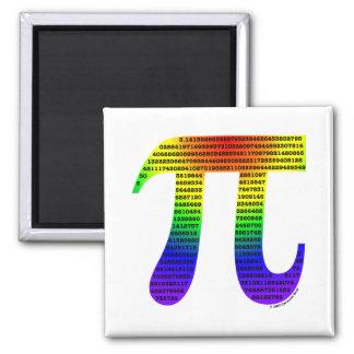Evan's Pi #2 Magnet