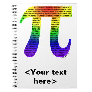 Evan's Pi #2 Notebooks