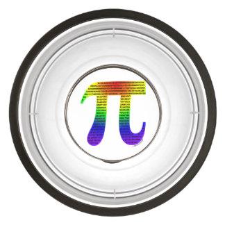 Evan's Pi #2 Pet Bowl
