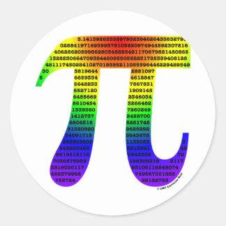 Evan's Pi #2 Classic Round Sticker