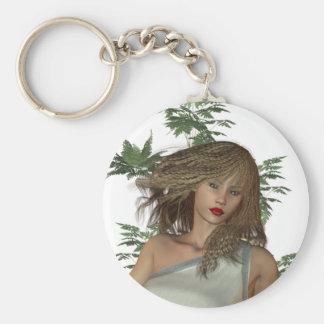Eve in Eden  Keychain