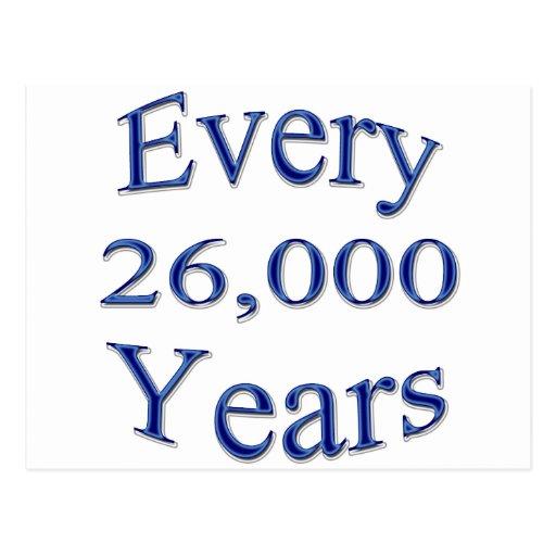 Every 26000 Years Postcard