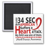 Every 34 Seconds Dad Heart Disease / Attack 2 Inch Square Magnet