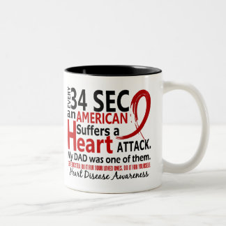Every 34 Seconds Dad Heart Disease / Attack Two-Tone Coffee Mug