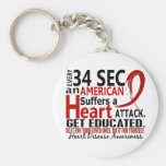 Every 34 Seconds Heart Disease / Attack Keychains