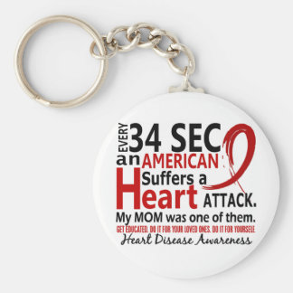 Every 34 Seconds Mom Heart Disease / Attack Keychain
