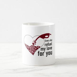 Every Day Refuel My Love Will be You Coffee Mugs