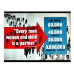 Every Man Woman And Child Postcards