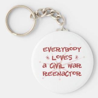 Everybody Loves A Civil War Reenactor Basic Round Button Keychain