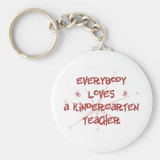 Everybody Loves A Kindergarten Teacher Basic Round Button Keychain