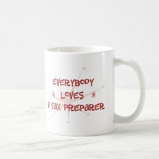 Everybody Loves A Tax Preparer Coffee Mug