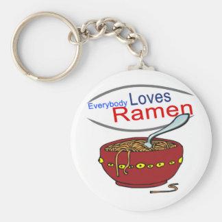 Everybody Loves Ramen Parody Keychain