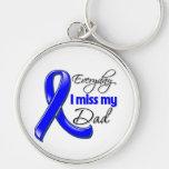 Everyday I Miss My Dad Colon Cancer Key Chain