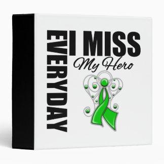 Everyday I Miss My Hero Traumatic Brain Injury 3 Ring Binder