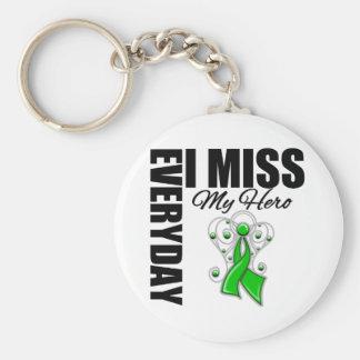 Everyday I Miss My Hero v2 Kidney Cancer Key Chain