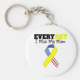 Everyday I Miss My Mom Military Keychain