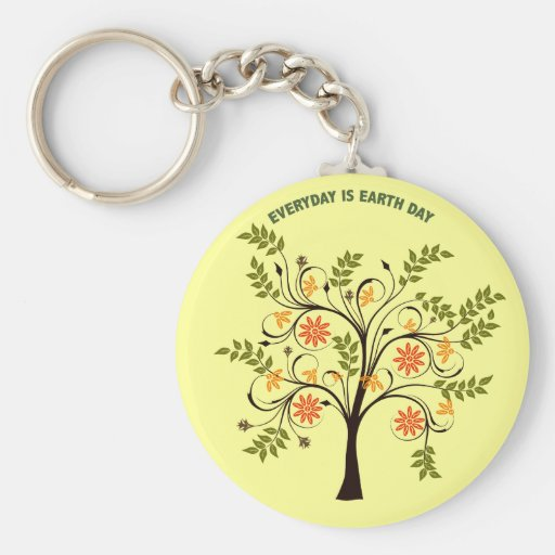 EVERYDAY IS EARTH DAY KEYCHAIN