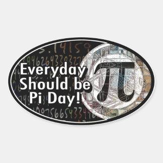 Everyday Should Be Pi Day Oval Sticker