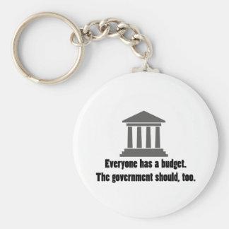 Everyone has a Budget Key Chains