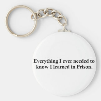 Everything and Prison Basic Round Button Keychain