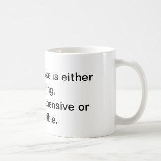 Everything I like... Coffee Mug