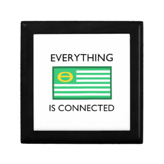 Everything Is Connected Jewelry Box