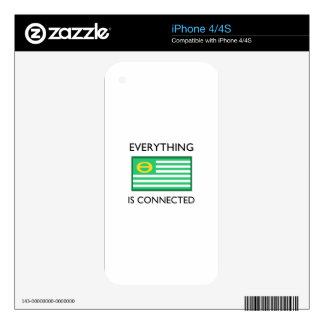 Everything Is Connected Skin For The iPhone 4S