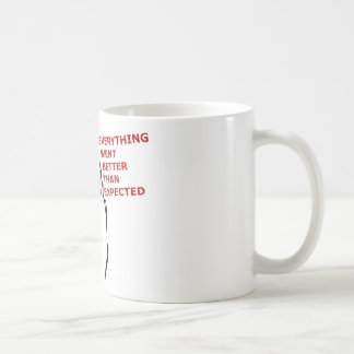 Everything went better than expected mugs