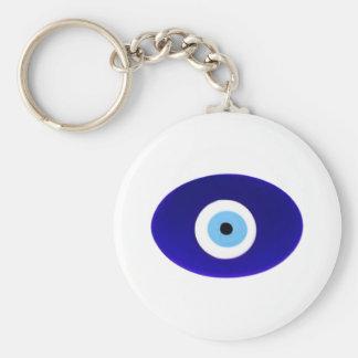 Evil Eye Talisman Keychain