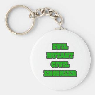 Evil Mutant Civil Engineer Keychains