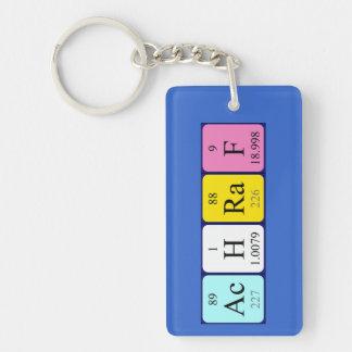 Evite el llavero del nombre de la tabla periódica