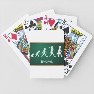 Evolución Baraja Cartas De Poker