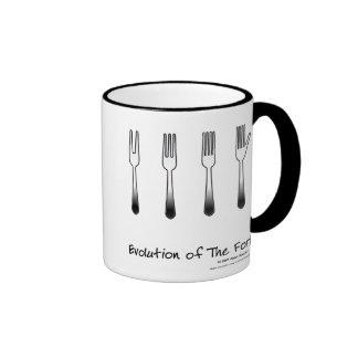 Evolución de la bifurcación 2 taza de café