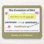 Evolución de la dieta Mousepad Alfombrilla De Ratón