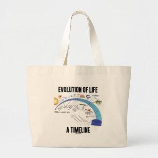 Evolución de la vida una cronología biología bolsas de mano