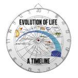 Evolución de la vida una cronología (biología) tablero de dardos