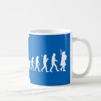 Evolución de una taza del Scotsman