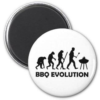 evolución del Bbq Imanes