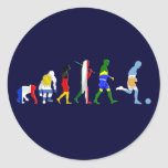 Evolución del futbol argentino de la Argentina del Etiqueta Redonda