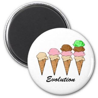 Evolución del helado iman