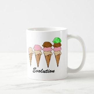 Evolución del helado tazas