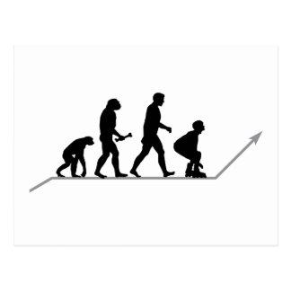 Evolución del patinador postales