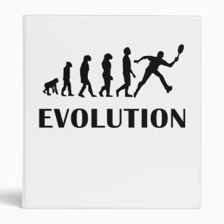 """Evolución del tenis carpeta 1"""""""