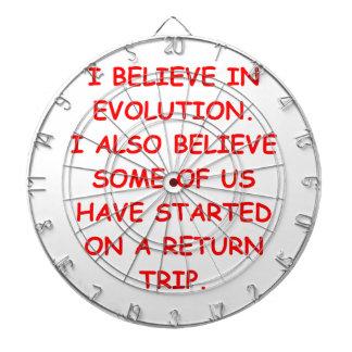 evolución tablero de dardos