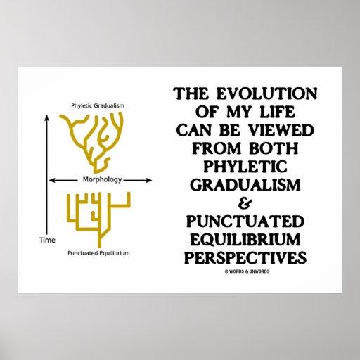 Evolución Equilibrm puntuado gradualismo filético Impresiones