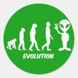 Evolución Etiqueta Redonda
