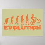 Evolución Impresiones