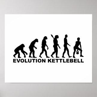 Evolución Kettlebell Póster