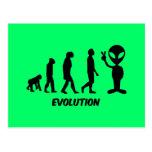 Evolución Tarjetas Postales