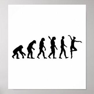 Evolution Ballet Ballerina Poster